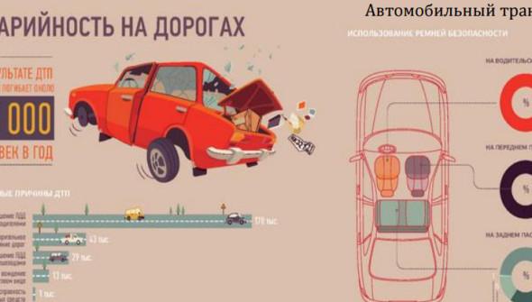 Анализ-причин-аварийности-транспорта-для-обеспечения-безопасности-струнных-транспортных-систем-SkyWay