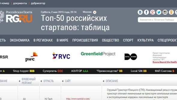Sky-Way-в-ТОП-50-среди-стартап-проектов!
