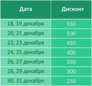 programma_dejstviya_diskonta_skyway_na_konec_2015_goda