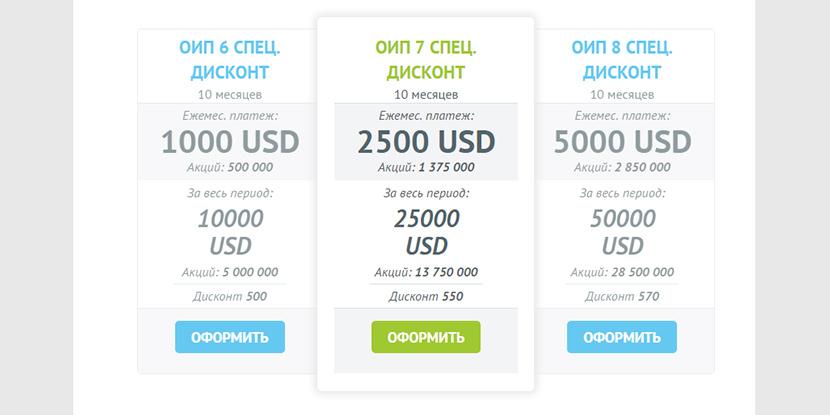 Выгодные пакеты долей SkyWay от фонда SkyWayInvestGroup в рассрочку!