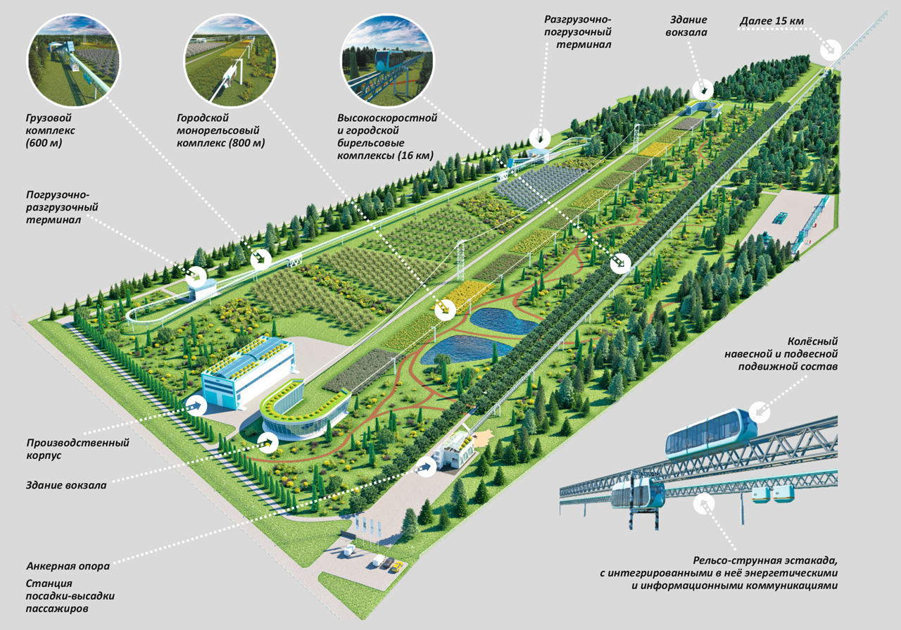 Схема расположения объектов на территории ЭкоТехноПарка