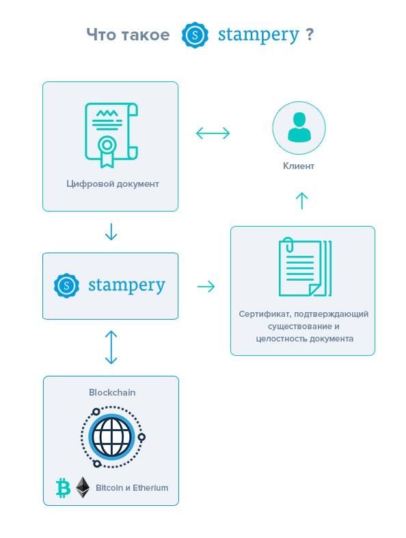 stampery-min