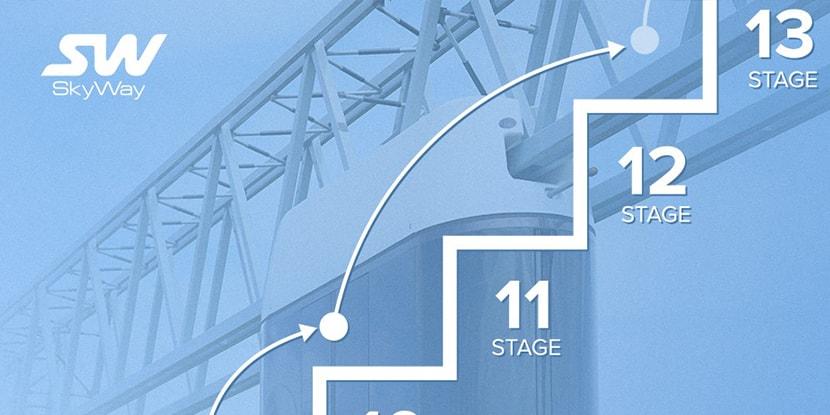 переход-на-12-этап-скайвей-min