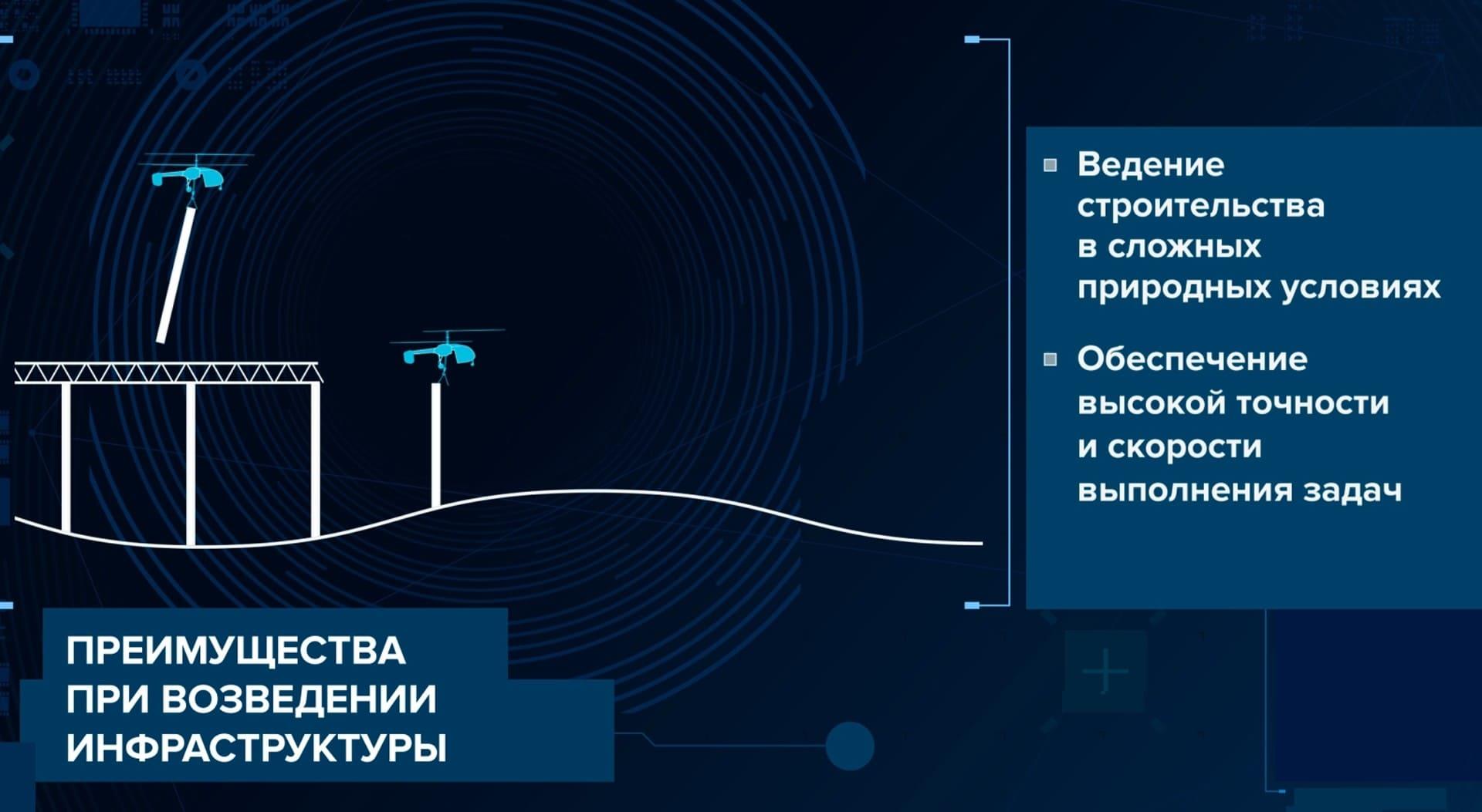 самый-большой-дрон-skyway (4)