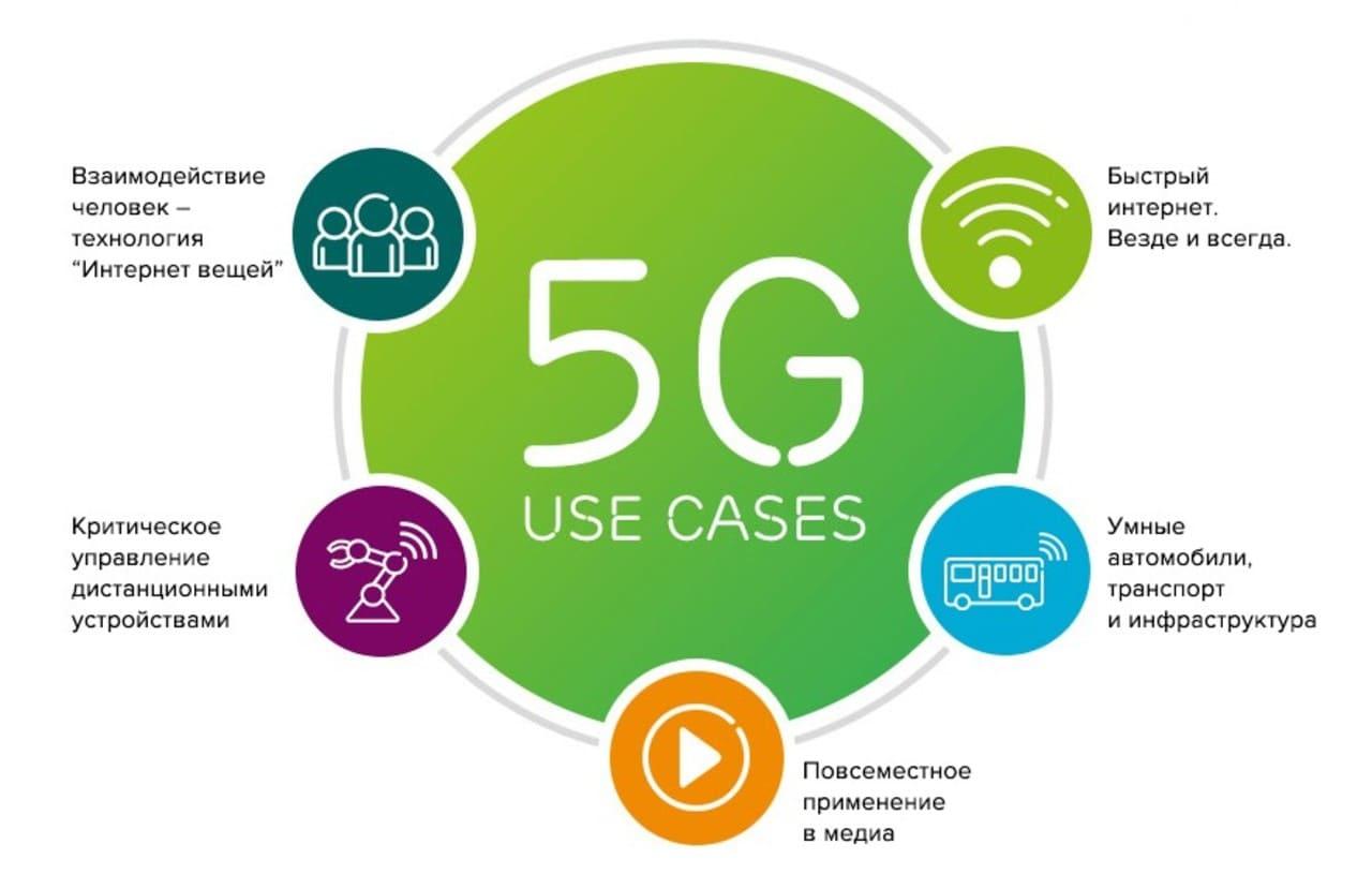 В США запустили первую в мире сеть 5G