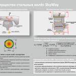 Инновационные транспортно-инфраструктурные технологии SkyWay