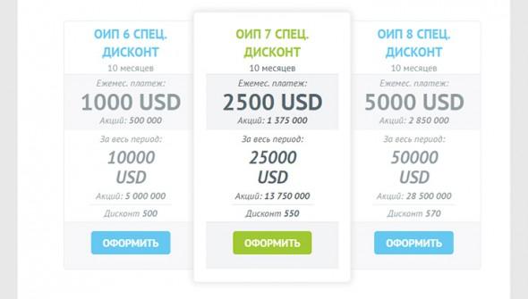 vygodnye-pakety-dolej-skyway-ot-fonda-skywayinvestgroup-v-rassrochku