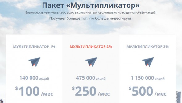 пакет акций мультипликатор SkyWay