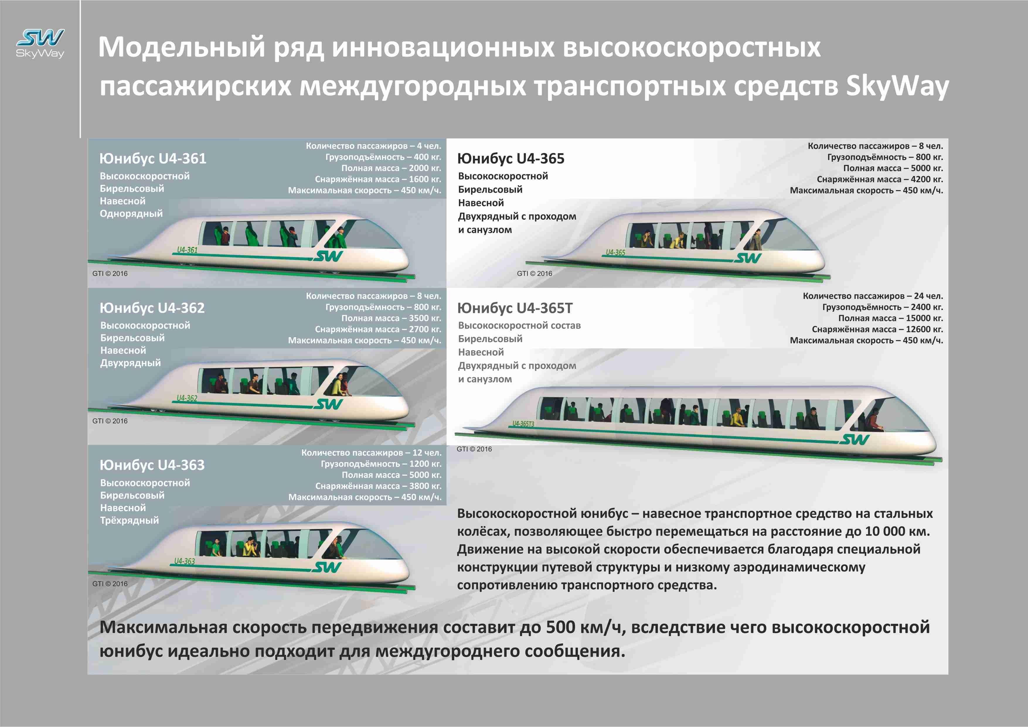 vysokoskorostnoy_ru