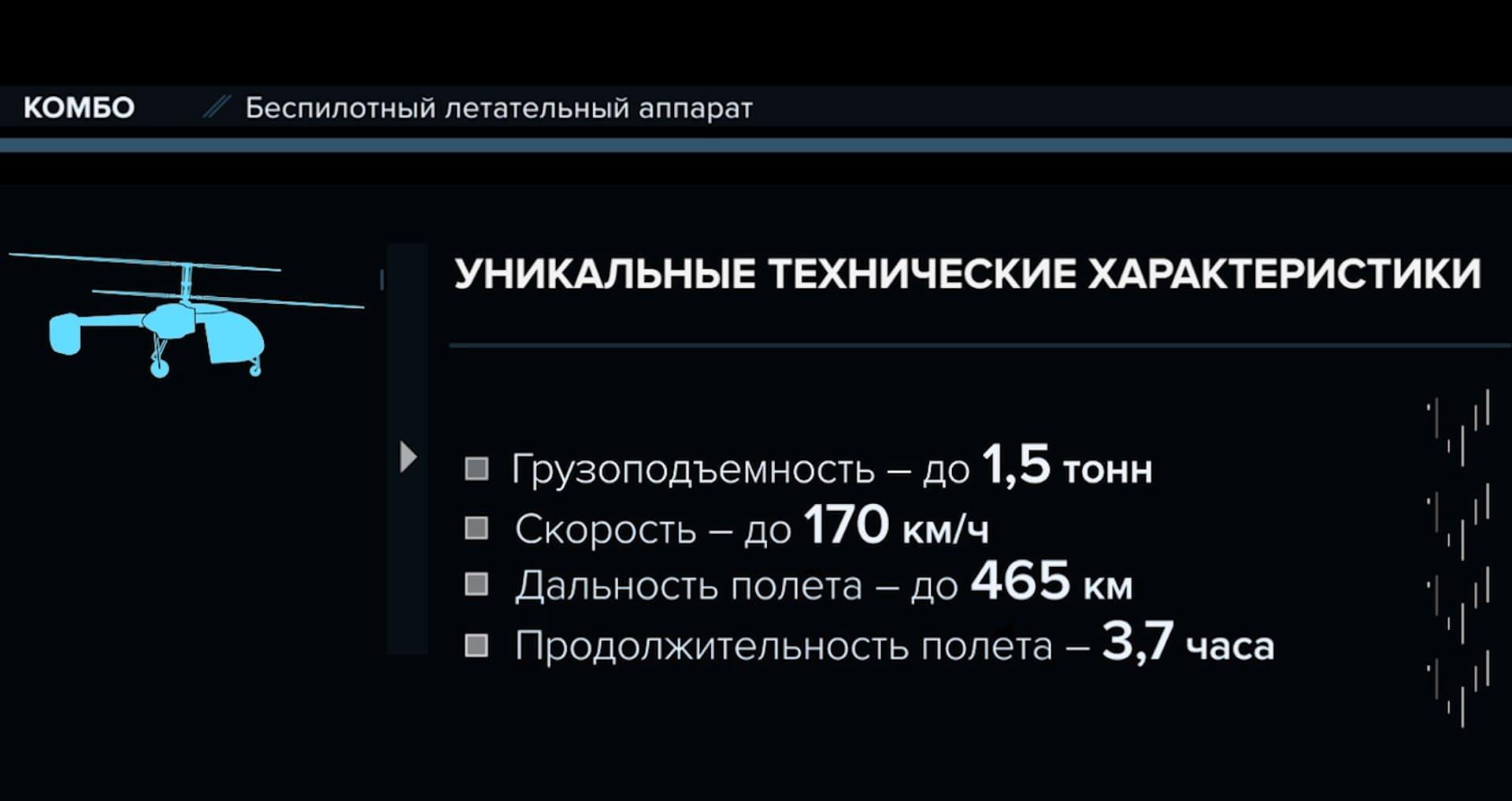 самый-большой-дрон-skyway (2)