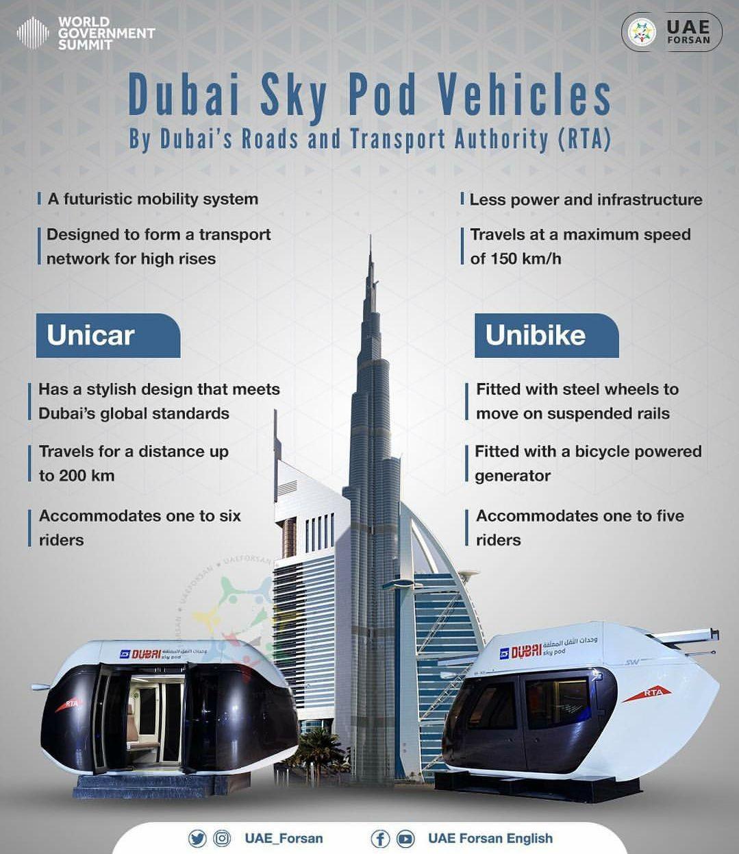 dubai-sky-pod-vehicles