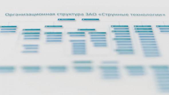 структура-скайвей (1)
